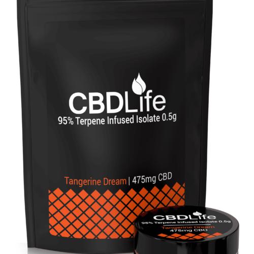 CBD Terpene Infused Isolate 95%